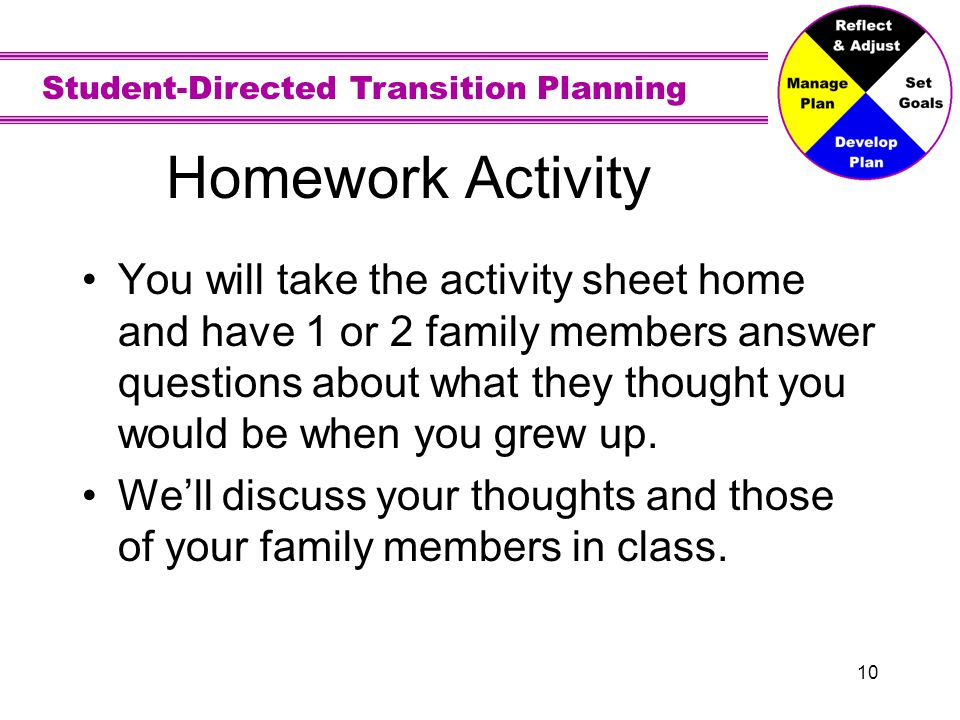 Student-Directed Transition Planning 10 Homework Activity You will take the activity sheet home and have 1 or 2 family members answer questions about