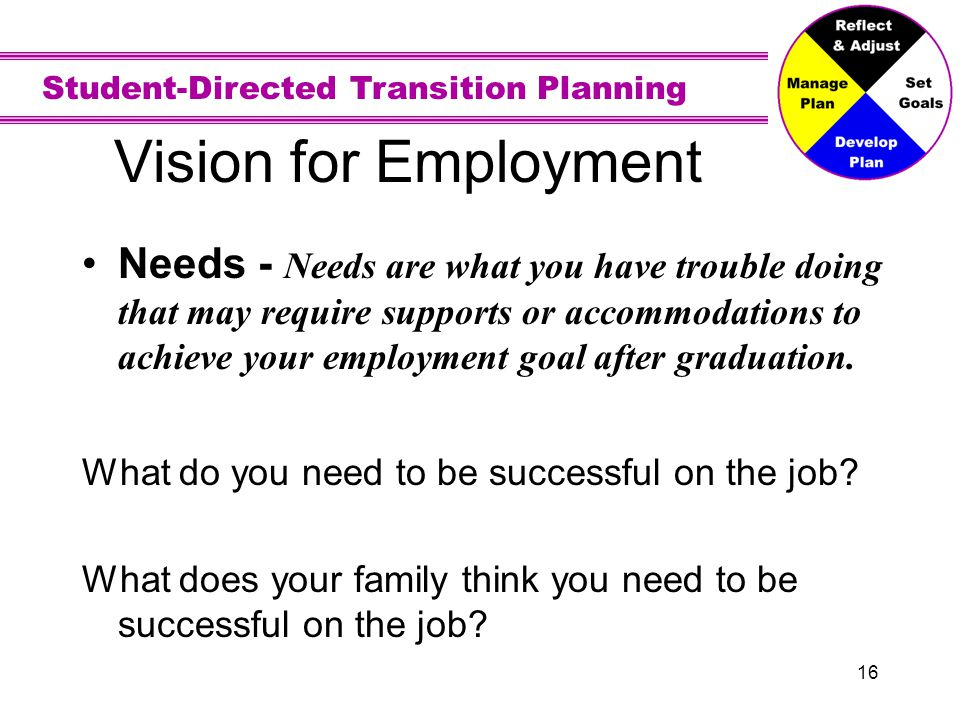 Student-Directed Transition Planning 16 Vision for Employment Needs - Needs are what you have trouble doing that may require supports or accommodation