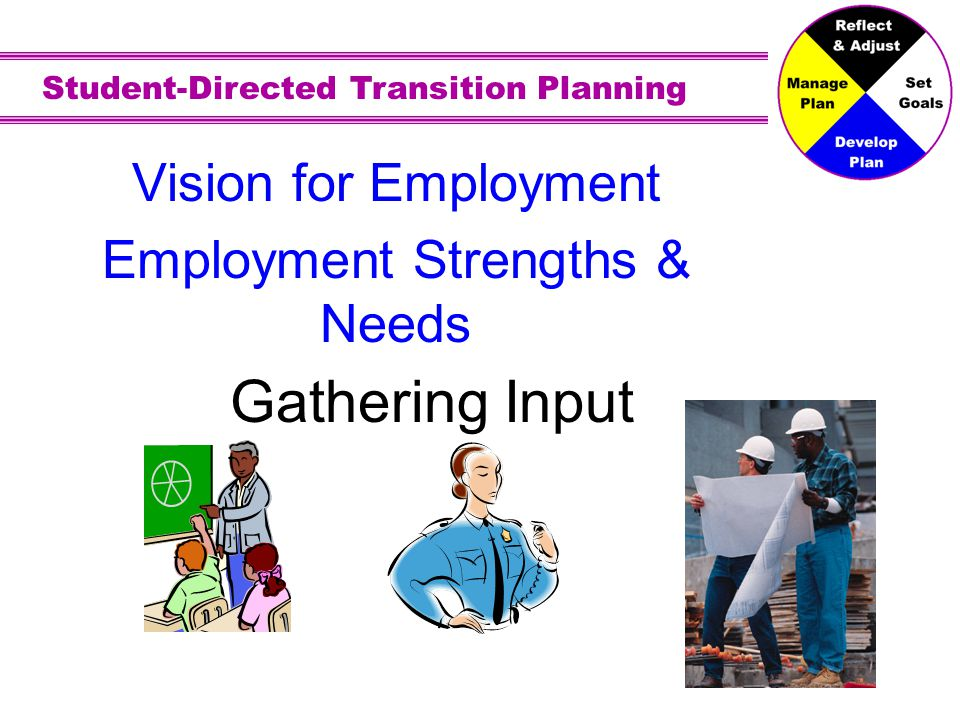 Student-Directed Transition Planning 42 Activity: Write your own Vision for Employment using the Input Circles Take 4 blank input circles home so you and your family can complete a circle for your: –Interests –Strengths –Needs –Employment Vision Vision
