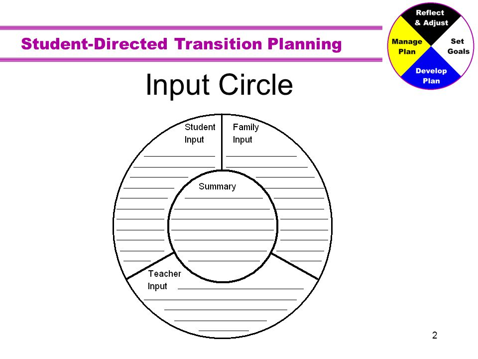 Student-Directed Transition Planning 3 Transition Journey In the Awareness lesson you talked with your family and identified: Important values that you share.