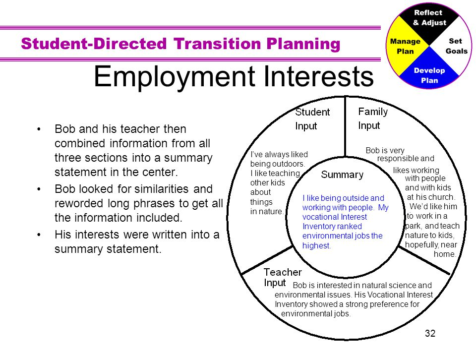 Student-Directed Transition Planning 32 Employment Interests Bob and his teacher then combined information from all three sections into a summary stat