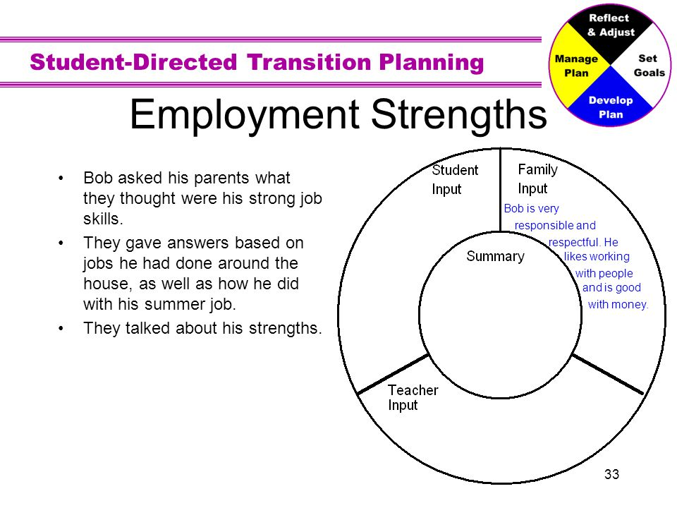 Student-Directed Transition Planning 33 Employment Strengths Bob asked his parents what they thought were his strong job skills. They gave answers bas