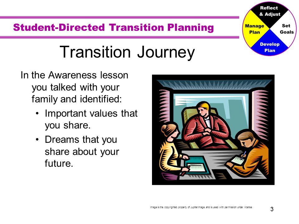 Student-Directed Transition Planning 44 Activity: Interests, Strengths & Needs Summary Statements Students review all input from their outer circles to make summary statements for 1) strengths input circle 2) interests input circle 3) needs input circle.