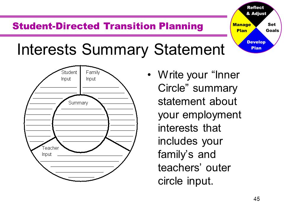 """Student-Directed Transition Planning 45 Interests Summary Statement Write your """"Inner Circle"""" summary statement about your employment interests that i"""