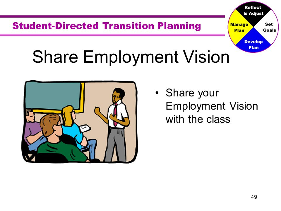Student-Directed Transition Planning 49 Share Employment Vision Share your Employment Vision with the class