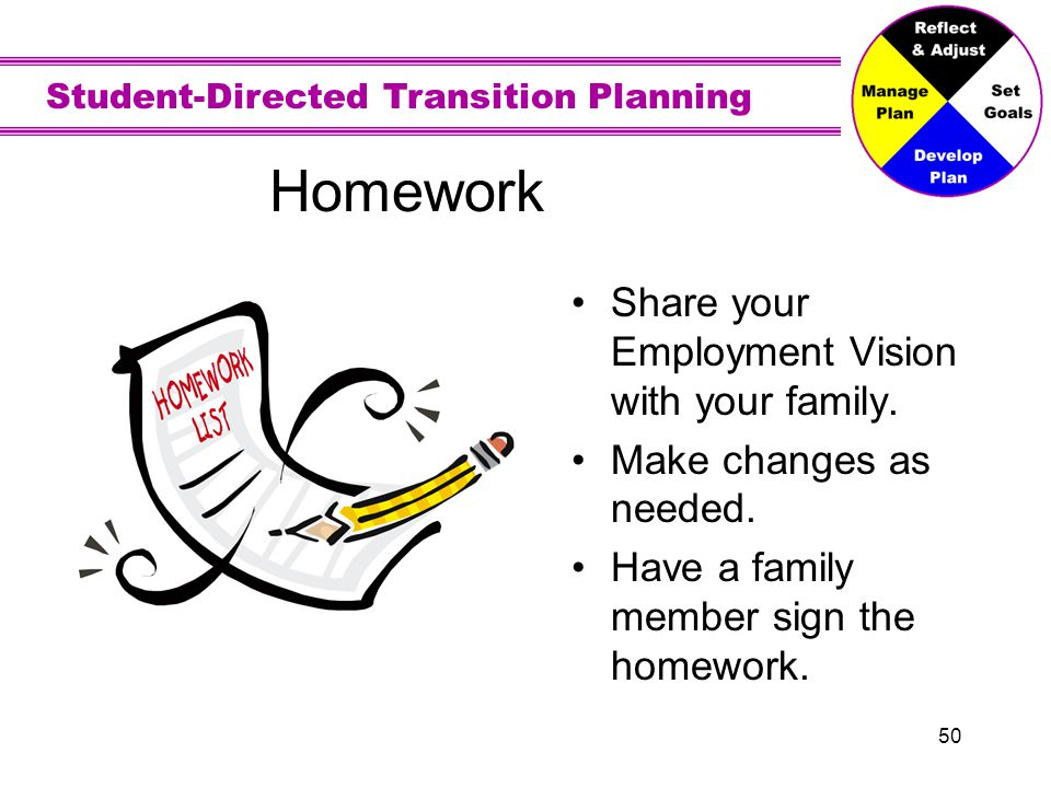 Student-Directed Transition Planning 50 Homework Share your Employment Vision with your family. Make changes as needed. Have a family member sign the
