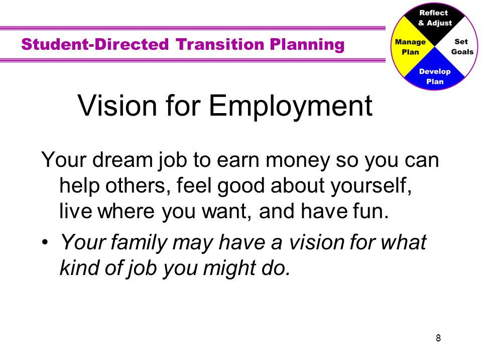Student-Directed Transition Planning 29 Employment Interests Bob wrote a statement about the things he was interested in doing.