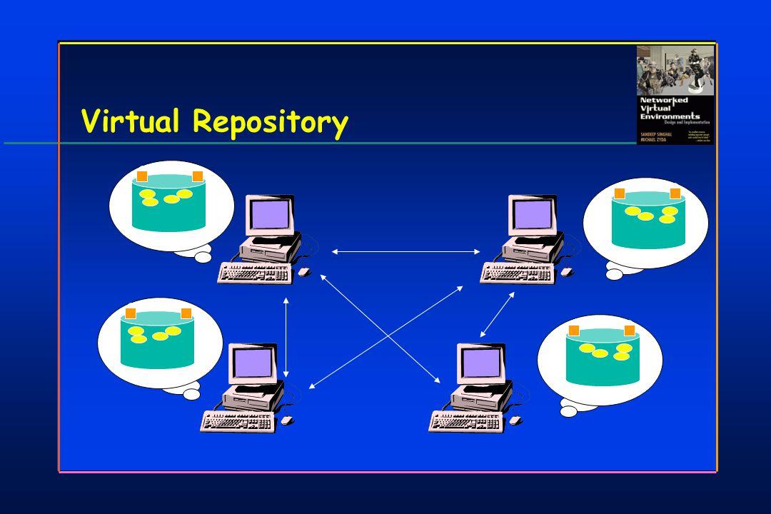 Virtual Repository