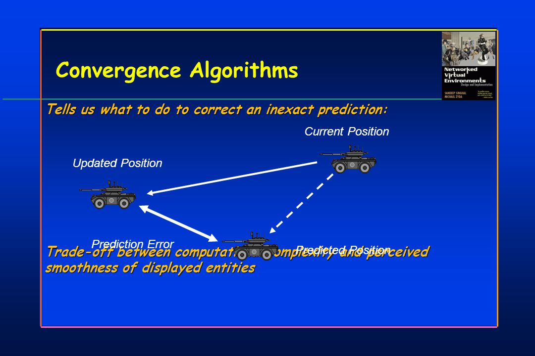 Convergence Algorithms Tells us what to do to correct an inexact prediction: Trade-off between computational complexity and perceived smoothness of displayed entities Tells us what to do to correct an inexact prediction: Trade-off between computational complexity and perceived smoothness of displayed entities Current Position Predicted Position Updated Position Prediction Error