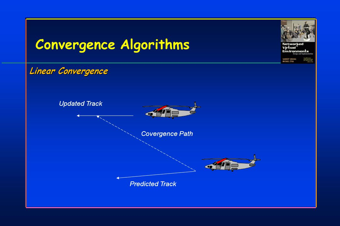 Convergence Algorithms Linear Convergence Predicted Track Updated Track Covergence Path