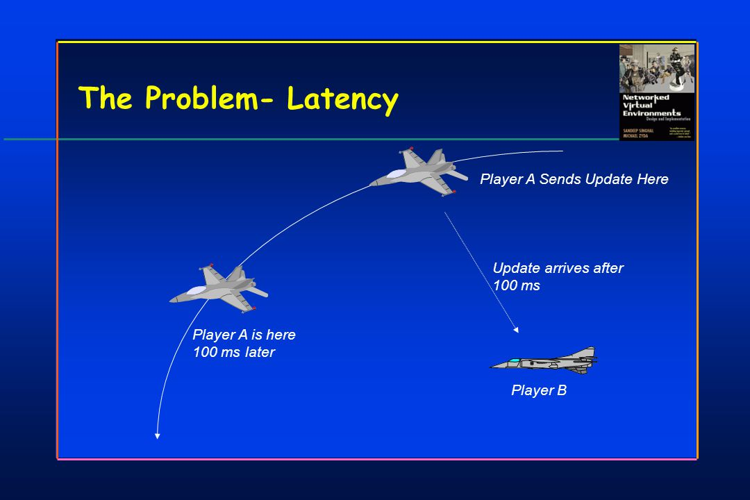 The Problem- Latency Player A Sends Update Here Player B Player A is here 100 ms later Update arrives after 100 ms