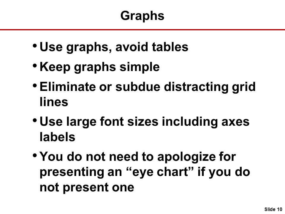Graphs Use graphs, avoid tables Keep graphs simple Eliminate or subdue distracting grid lines Use large font sizes including axes labels You do not need to apologize for presenting an eye chart if you do not present one Slide 10