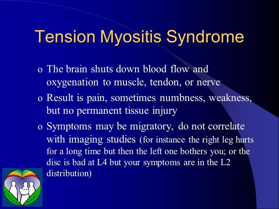 Unconscious - unaware Repression Conscious TMS