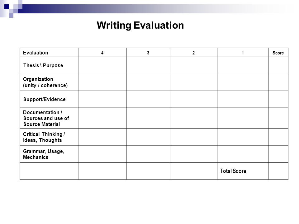 Writing Evaluation Evaluation 4321 Score Thesis \ Purpose Organization (unity / coherence) Support/Evidence Documentation / Sources and use of Source Material Critical Thinking / Ideas, Thoughts Grammar, Usage, Mechanics Total Score