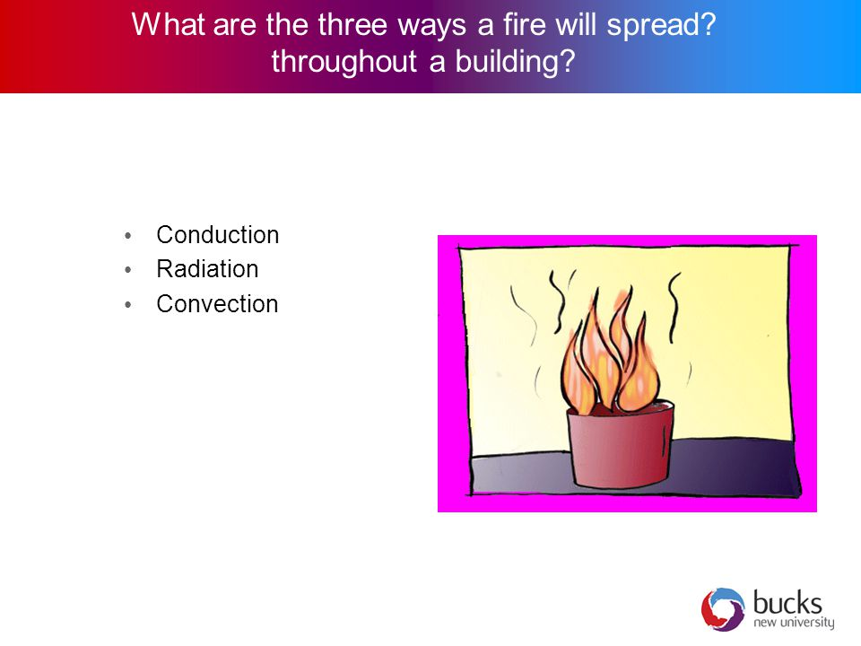 What are the three ways a fire will spread throughout a building Conduction Radiation Convection