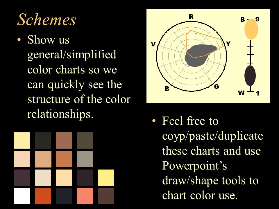 Schemes Show us general/simplified color charts so we can quickly see the structure of the color relationships.