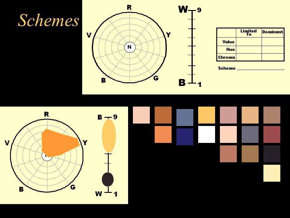 Schemes W B