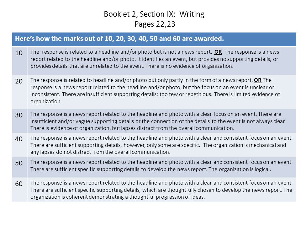 Booklet 2, Section IX: Writing Pages 22,23 Here's how the marks out of 10, 20, 30, 40, 50 and 60 are awarded.