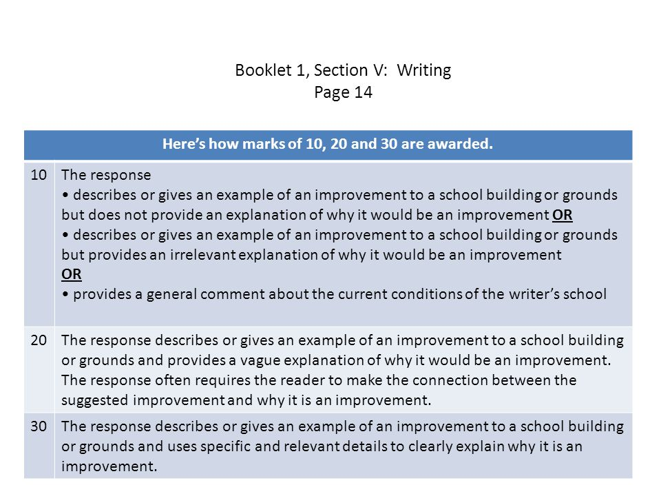 Booklet 2, Section IX: Writing Pages 22,23 The student makes good use of supporting details.