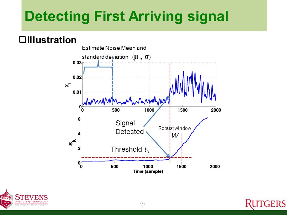 Detecting First Arriving signal  Illustration 27 Estimate Noise Mean and standard deviation: ( μ, σ ) Threshold t d Robust window W Signal Detected
