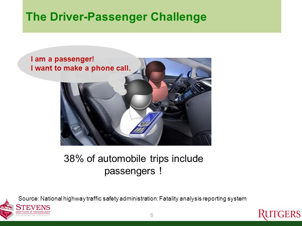 The Driver-Passenger Challenge 6 I am a passenger.