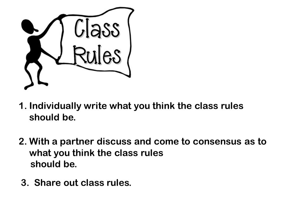 1.Individually write what you think the class rules should be.