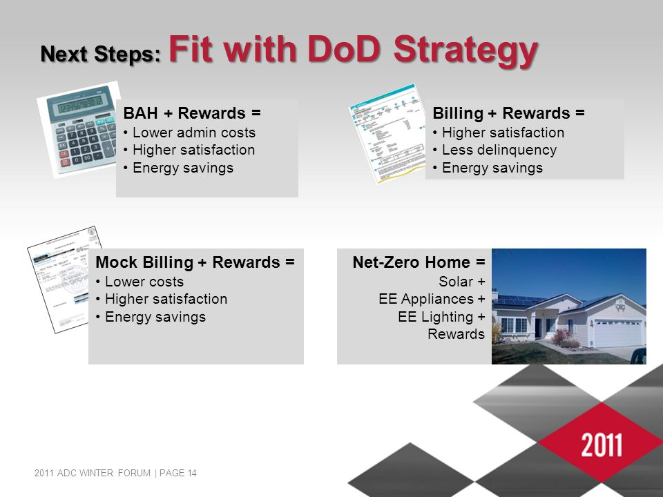 2011 ADC WINTER FORUM | PAGE 14 Next Steps: Fit with DoD Strategy BAH + Rewards = Lower admin costs Higher satisfaction Energy savings Billing + Rewards = Higher satisfaction Less delinquency Energy savings Mock Billing + Rewards = Lower costs Higher satisfaction Energy savings Net-Zero Home = Solar + EE Appliances + EE Lighting + Rewards