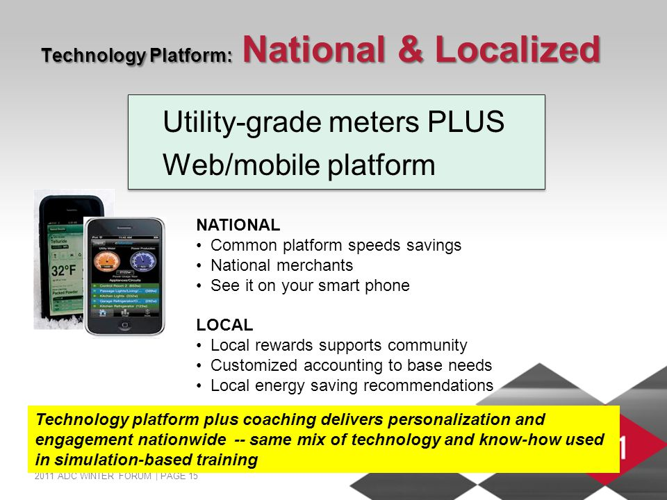 2011 ADC WINTER FORUM | PAGE 15 Technology Platform: National & Localized Utility-grade meters PLUS Web/mobile platform NATIONAL Common platform speeds savings National merchants See it on your smart phone LOCAL Local rewards supports community Customized accounting to base needs Local energy saving recommendations Technology platform plus coaching delivers personalization and engagement nationwide -- same mix of technology and know-how used in simulation-based training