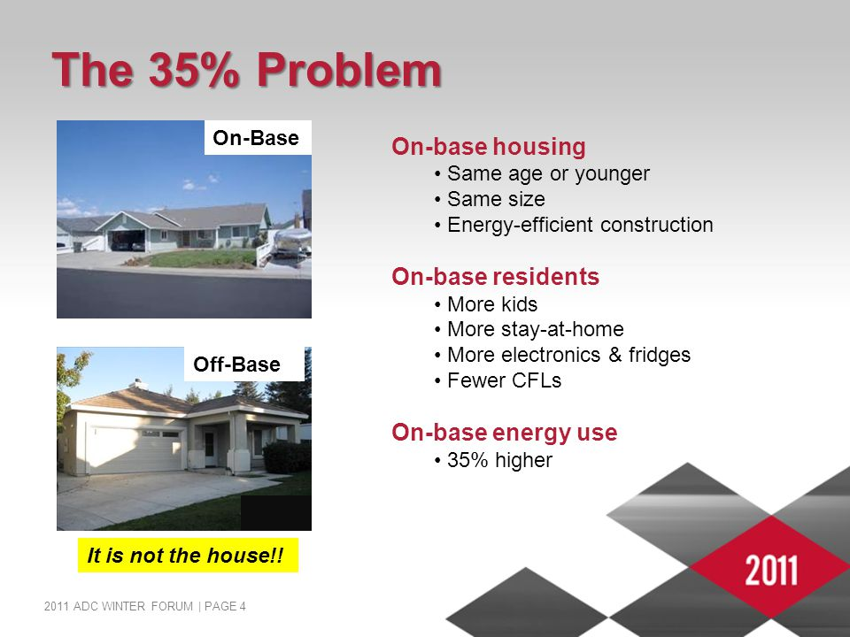 2011 ADC WINTER FORUM | PAGE 4 The 35% Problem On-Base Off-Base On-base housing Same age or younger Same size Energy-efficient construction On-base residents More kids More stay-at-home More electronics & fridges Fewer CFLs On-base energy use 35% higher It is not the house!!