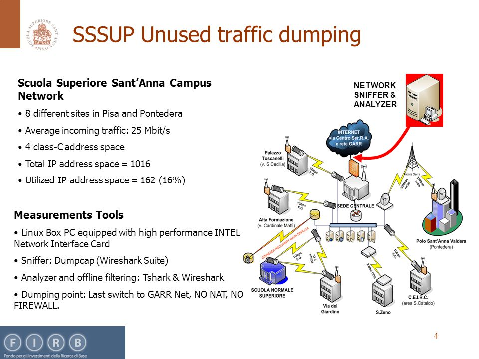 4 SSSUP Unused traffic dumping Scuola Superiore Sant'Anna Campus Network 8 different sites in Pisa and Pontedera Average incoming traffic: 25 Mbit/s 4 class-C address space Total IP address space = 1016 Utilized IP address space = 162 (16%) NETWORK SNIFFER & ANALYZER Measurements Tools Linux Box PC equipped with high performance INTEL Network Interface Card Sniffer: Dumpcap (Wireshark Suite) Analyzer and offline filtering: Tshark & Wireshark Dumping point: Last switch to GARR Net, NO NAT, NO FIREWALL.