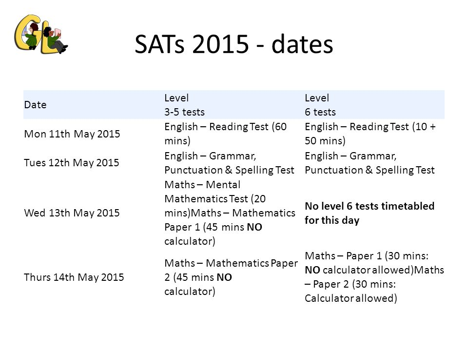 SATs dates Date Level 3-5 tests Level 6 tests Mon 11th May 2015 English – Reading Test (60 mins) English – Reading Test ( mins) Tues 12th May 2015 English – Grammar, Punctuation & Spelling Test Wed 13th May 2015 Maths – Mental Mathematics Test (20 mins)Maths – Mathematics Paper 1 (45 mins NO calculator) No level 6 tests timetabled for this day Thurs 14th May 2015 Maths – Mathematics Paper 2 (45 mins NO calculator) Maths – Paper 1 (30 mins: NO calculator allowed)Maths – Paper 2 (30 mins: Calculator allowed)