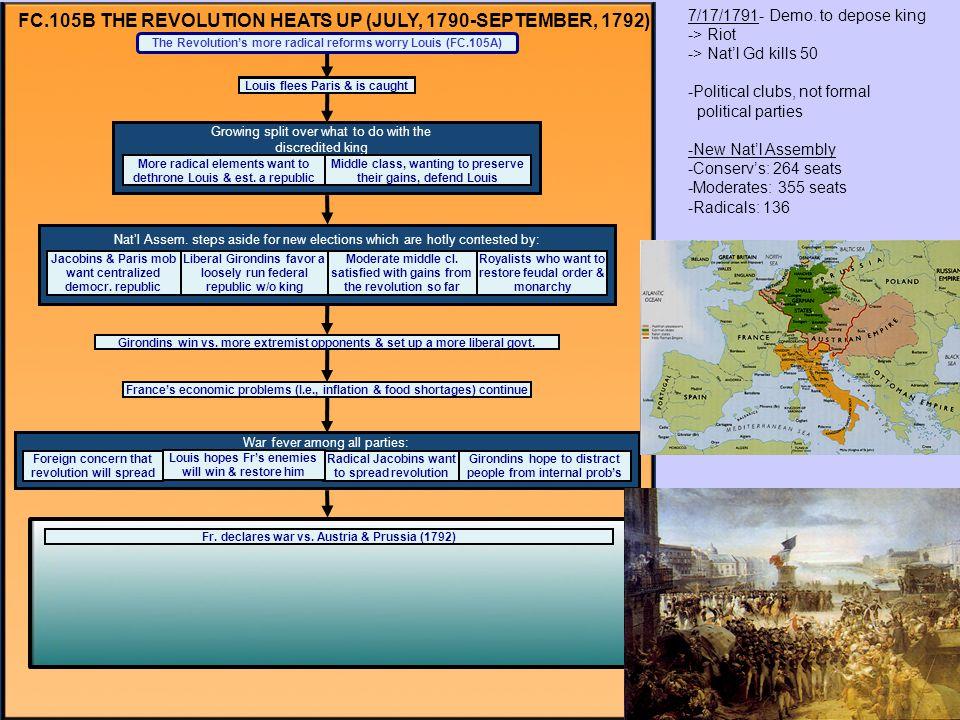 7/17/1791- Demo.