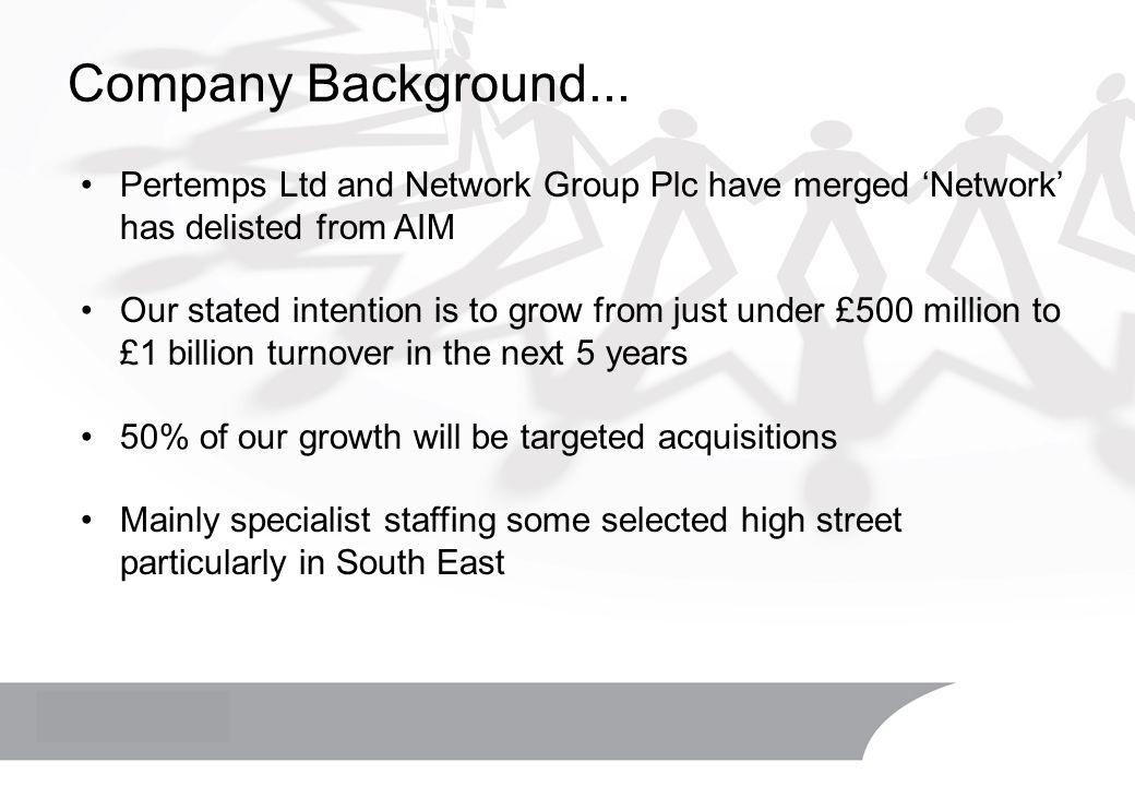 Company Background...
