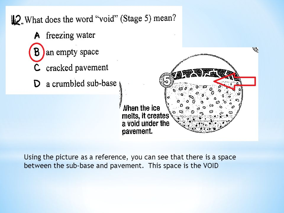 Using the picture as a reference, you can see that there is a space between the sub-base and pavement. This space is the VOID