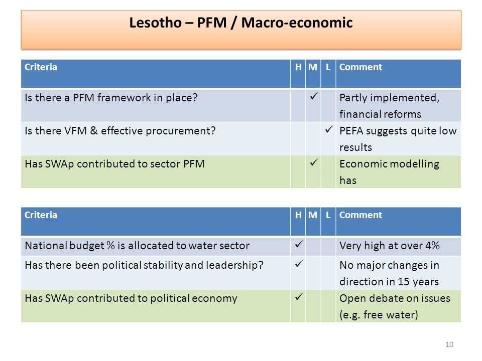 CriteriaHM L Comment Is there a PFM framework in place.