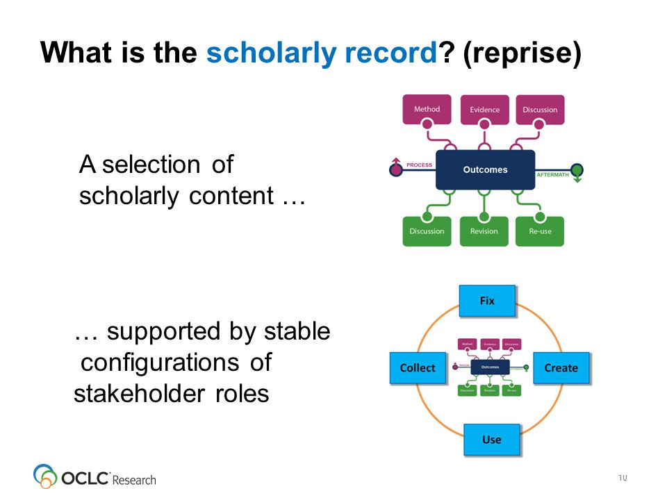 What is the scholarly record.