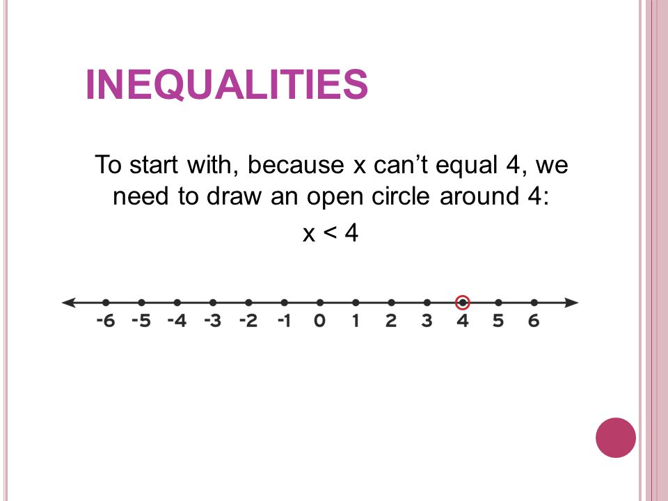 Next, because all numbers less than 4 are solutions to the inequality, we can draw a solid line: x < 4 So all of the numbers less than 4, but not equal to 4, are solutions to this inequality.