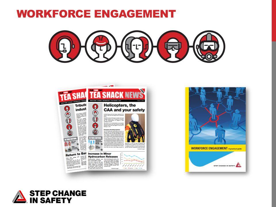 WORKFORCE ENGAGEMENT