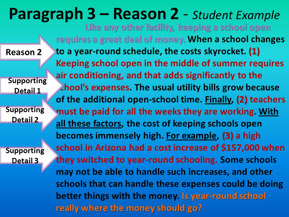 Paragraph 2 – Reason 1 = Student Example Contrary to the well-accepted belief, year- round schooling has no constructive impact on education. (1) (2)