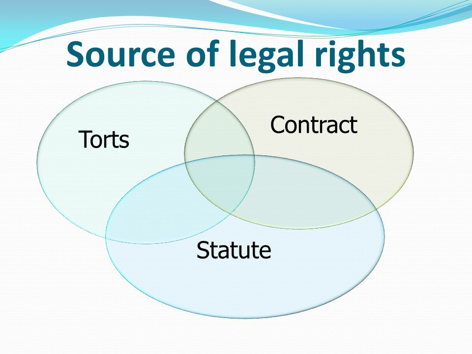 Source of legal rights Torts Contract Statute