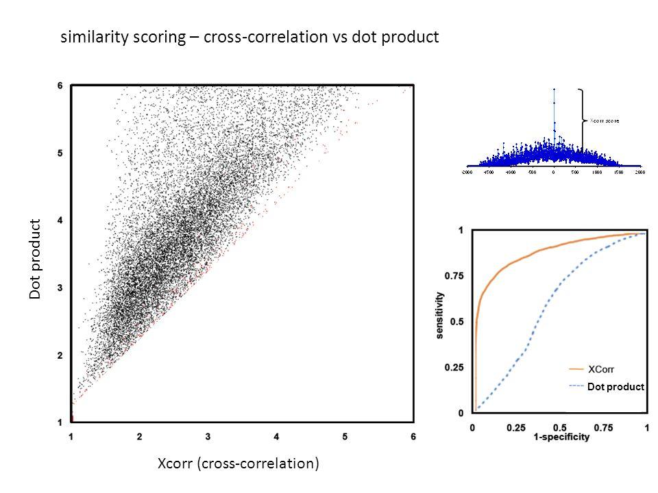 Xcorr (cross-correlation) Dot product similarity scoring – cross-correlation vs dot product Dot product