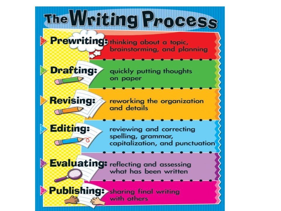 Your are going to learn: 1-Narrative organization 2- Using sensory and emotional details 3- Showing order of events in narrative paragraphs 4- Showing simultaneous events 5- Forming and using the simple past 6- Forming and using past continious