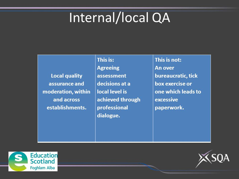 Internal/local QA Local quality assurance and moderation, within and across establishments. This is: Agreeing assessment decisions at a local level is
