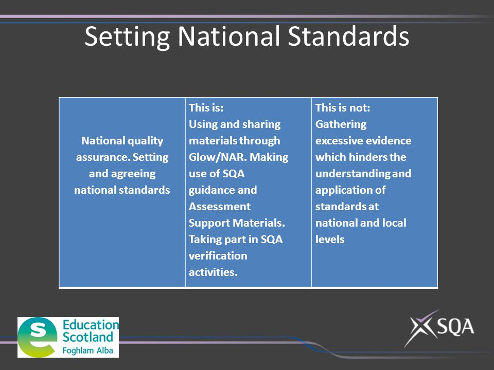 Setting National Standards National quality assurance.