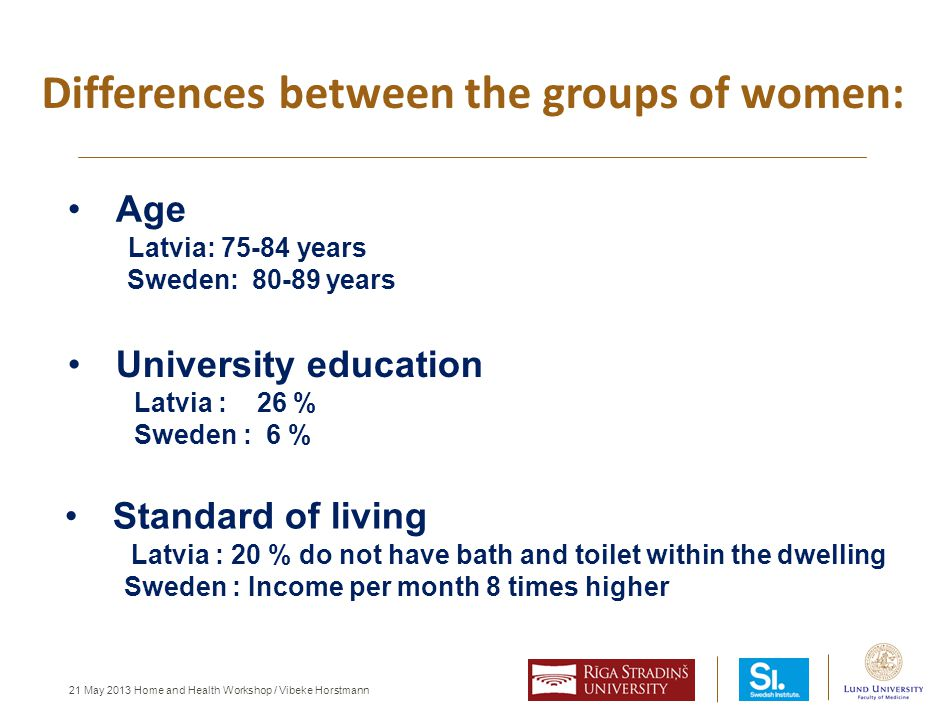 21 May 2013 Home and Health Workshop / Vibeke Horstmann Differences between the groups of women: Age Latvia: 75-84 years Sweden: 80-89 years Universit