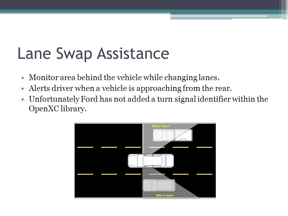 Lane Swap Assistance Monitor area behind the vehicle while changing lanes.