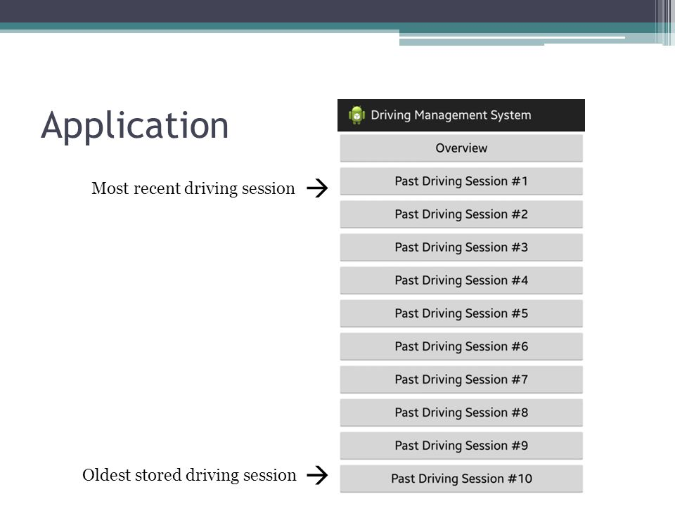 Application  Most recent driving session  Oldest stored driving session