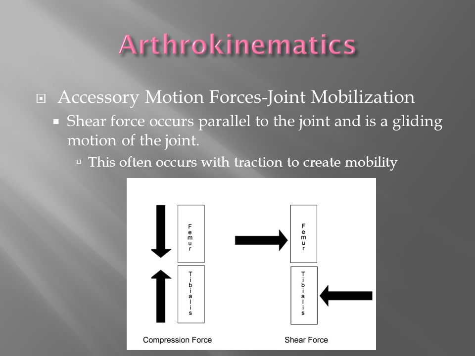  Accessory Motion Forces-Joint Mobilization  Shear force occurs parallel to the joint and is a gliding motion of the joint.