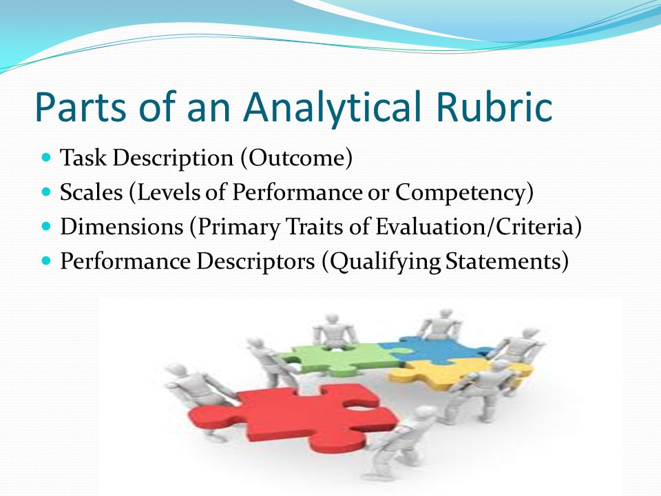 Parts of an Analytical Rubric Task Description (Outcome) Scales (Levels of Performance or Competency) Dimensions (Primary Traits of Evaluation/Criteri