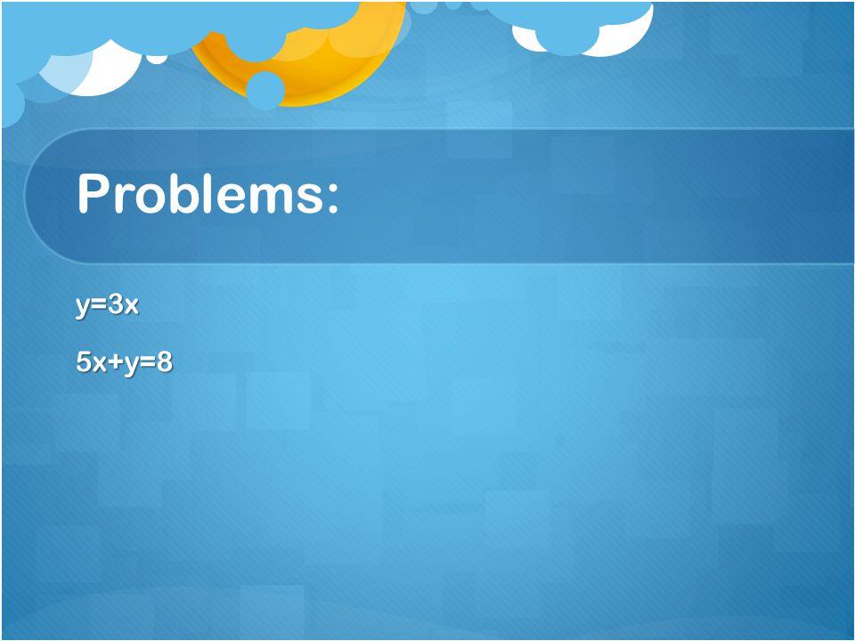 Problems: y=3x5x+y=8